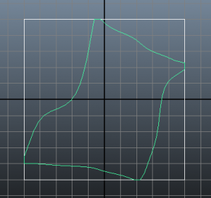 Bezier with random offsets