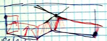peel-diagram