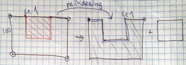 peel-reindexing-on-integer-range